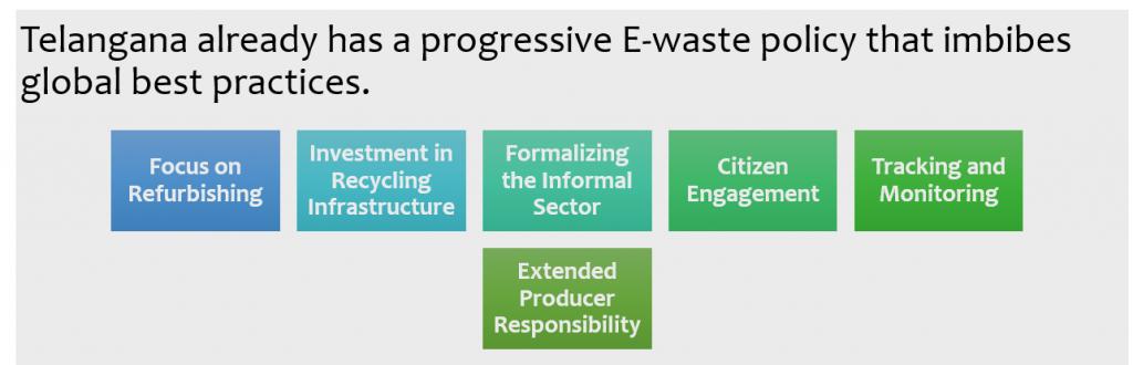 Innovation Ecosystem Hierarchy